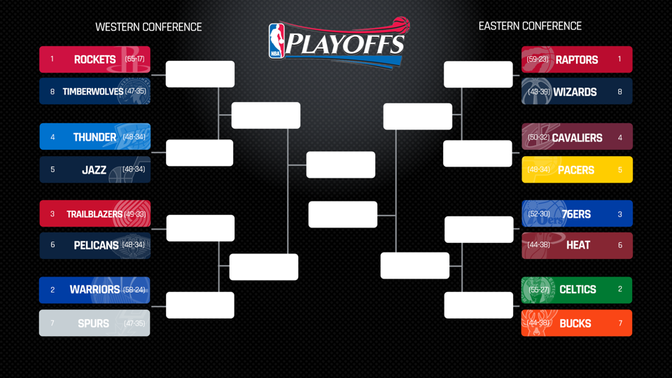 Experts Hour Hear The Experts Take On The Nba Playoffs The Current