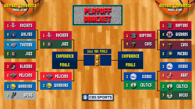 Experts Hour The Experts Discuss The Nba Playoffs First Round With A Bonus Review Of The New Post Malone Album The Current